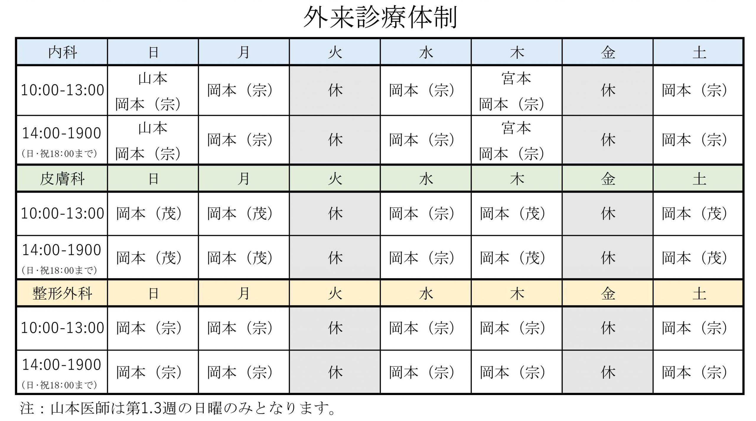 外来診療体制表